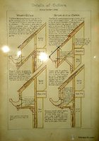 "Architectural Drawing (""Details of Gutters: Wooden Gutter, Gutter of 16 oz. Copper"")."